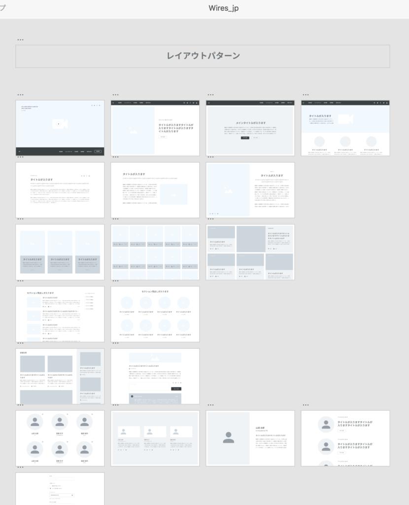 Adobe XDのUIキットを使ってwebデザイン制作を加速化させる