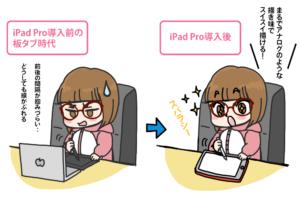 整備品iPadProとApple Pencilを合わせて7万円以下で買った話